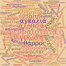 word cloud cropped